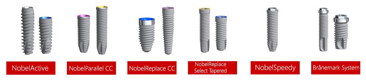 Системы имплантов Nobel Biocare